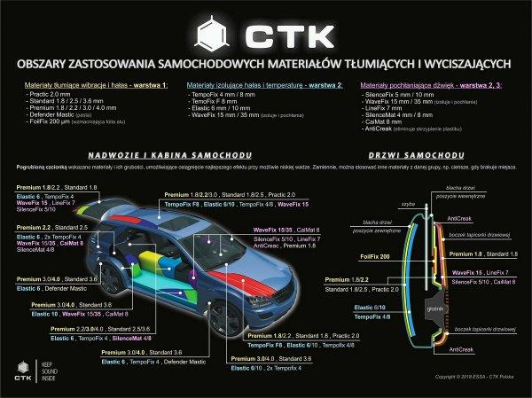 CTK Standard 2.5 mm - mata tłumiąca 37x50cm, 1szt.
